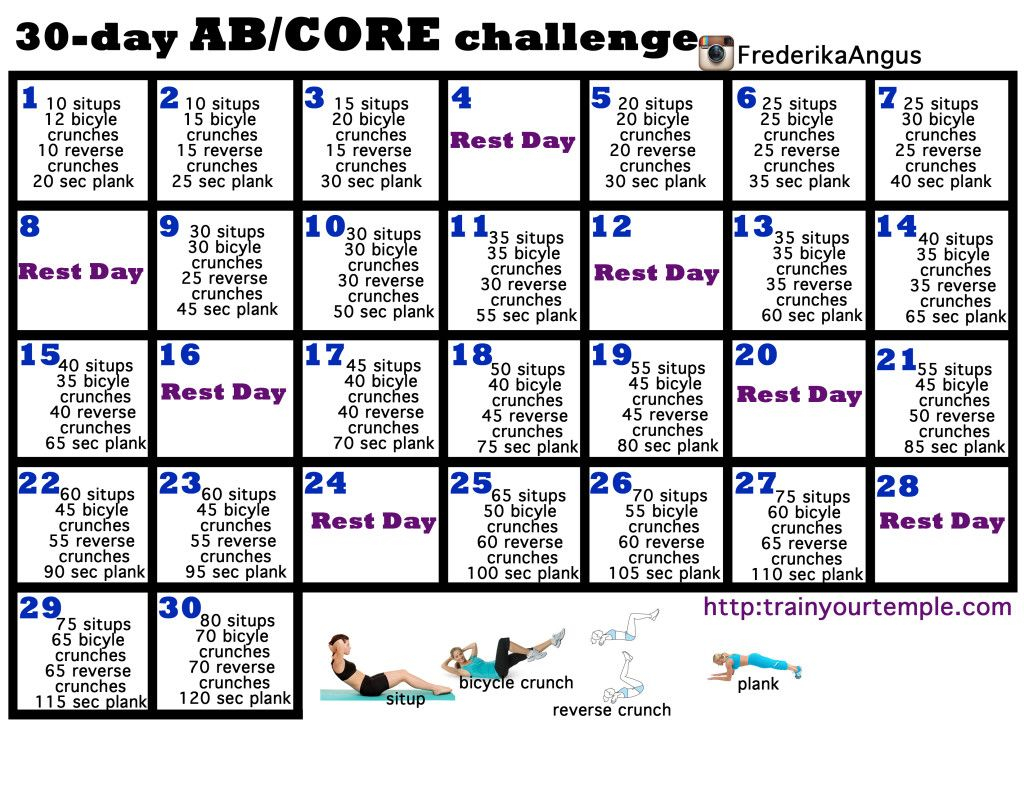 30 Ab And Core Workout Challenge | Core Workout Challenge Within 30 Day Ab Workout Schedule