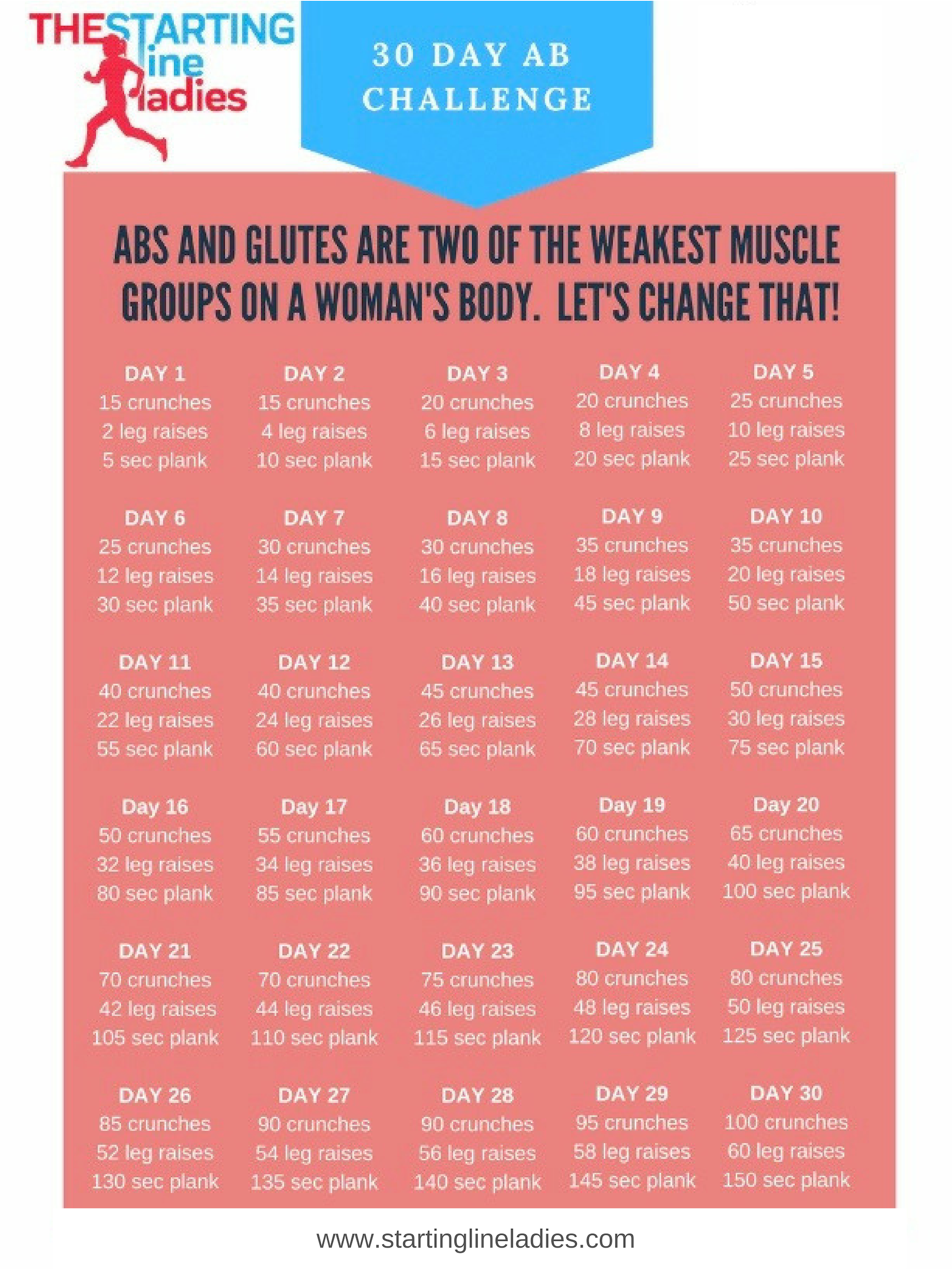 30 Day Ab Challenge | 30 Day Ab Challenge, 30 Day Abs, Month Intended For 30 Day Ab Challenge Schedule