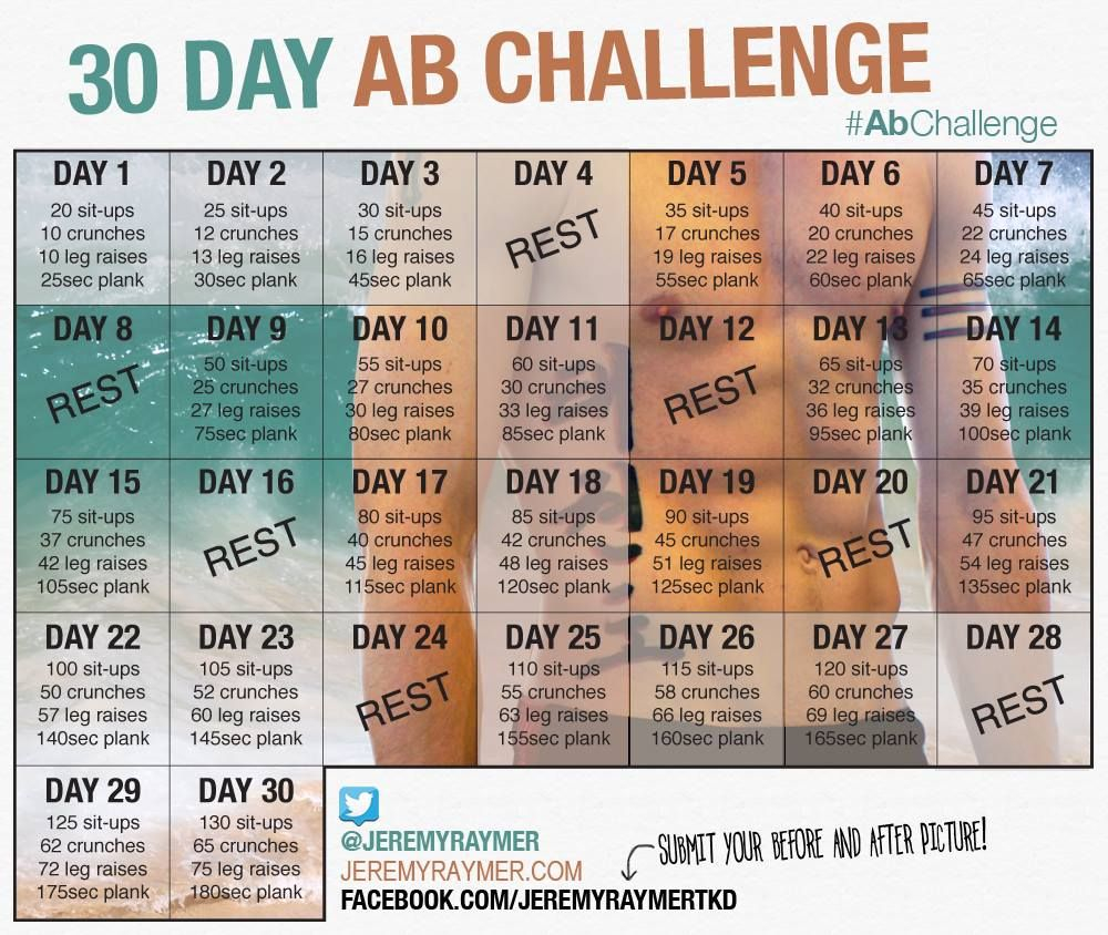30 Day Ab Challenge - Jeremy Raymer | 30 Day Ab Challenge Within 30 Day Ab Challenge Schedule