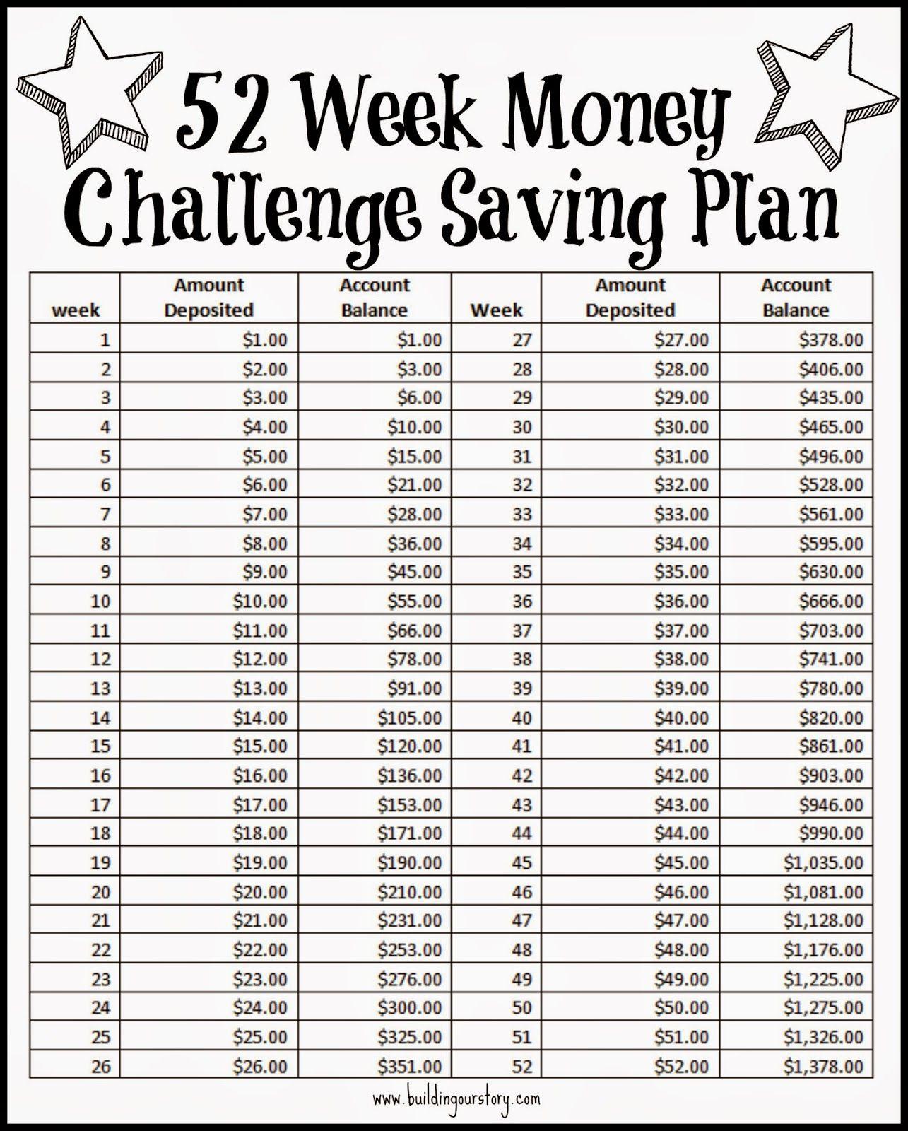 52 Week Money Challenge Saving Plan - Free Printable regarding 52 Week Challenge Calendar