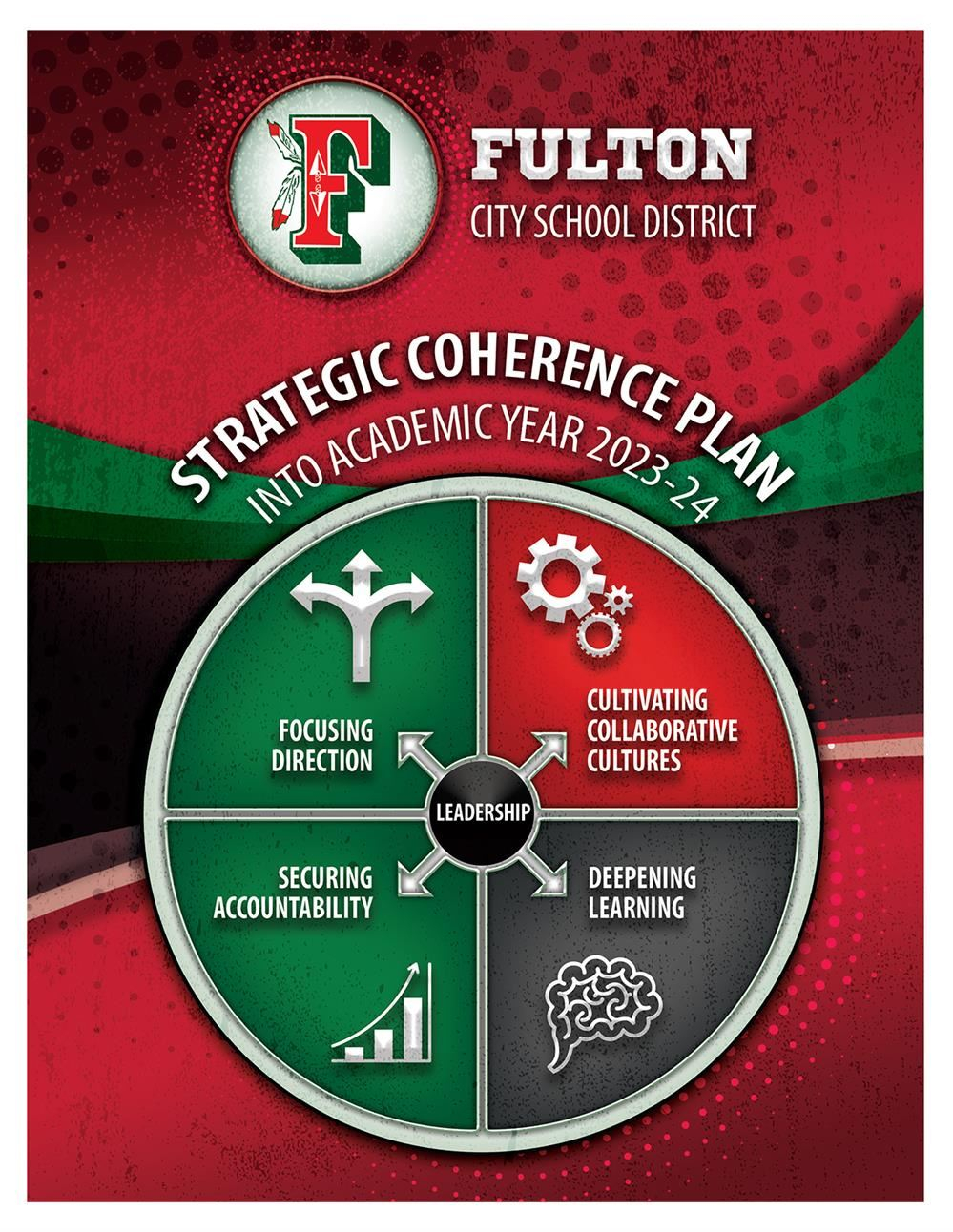 About Us / Strategic Coherence Plan Inside Fulton Ny School District Athletic Calendar