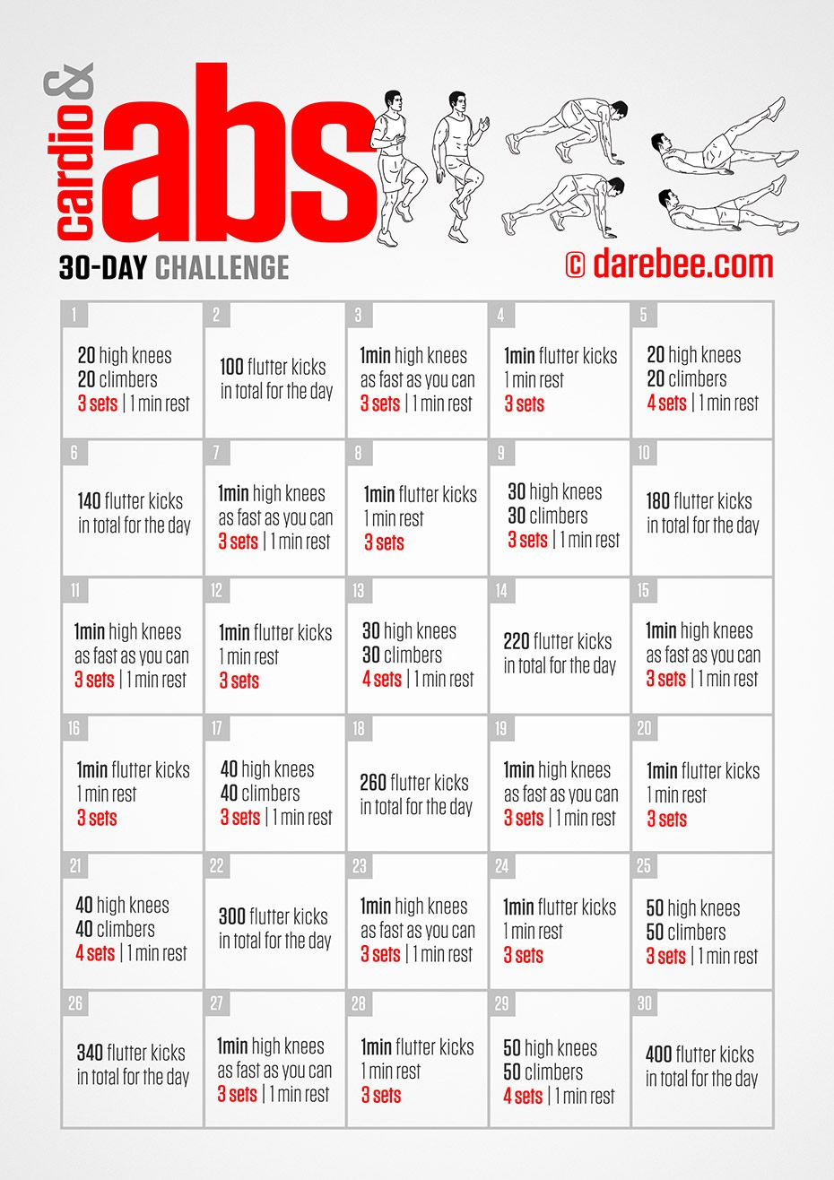 Cardio & Abs Challenge | Cardio Abs, Ab Workout Challenge Pertaining To 30 Day Ab Workout Schedule