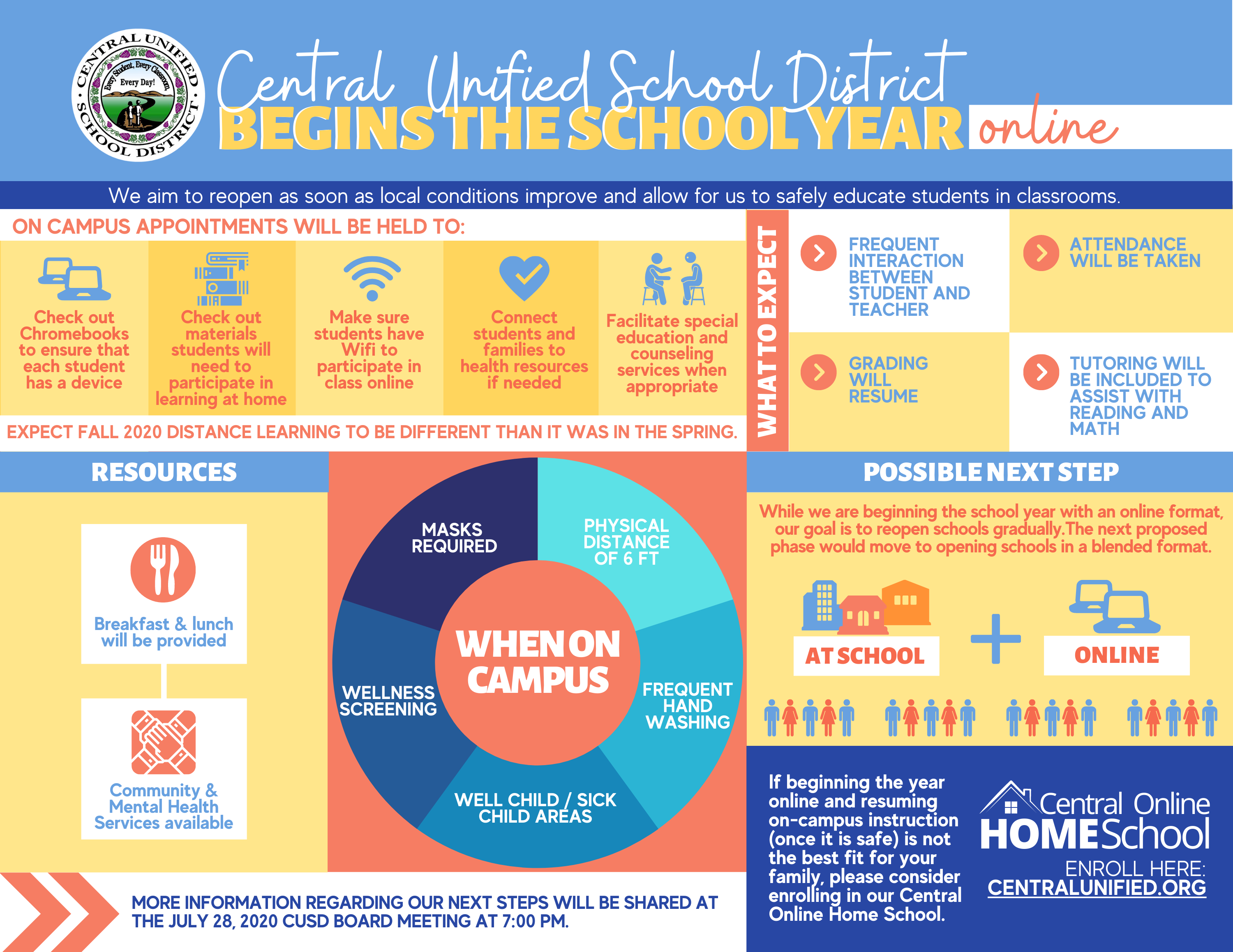 Central Unified School District Within Fresno Unified Calendar 2021 2020