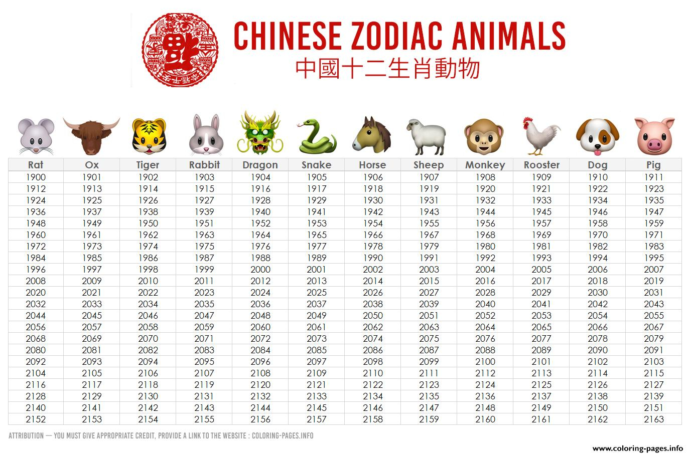 Chinese Zodiac Animals Calendar Year Coloring Pages Printable intended for Printable Chinese Calendar Shwing Year Of Different Animals