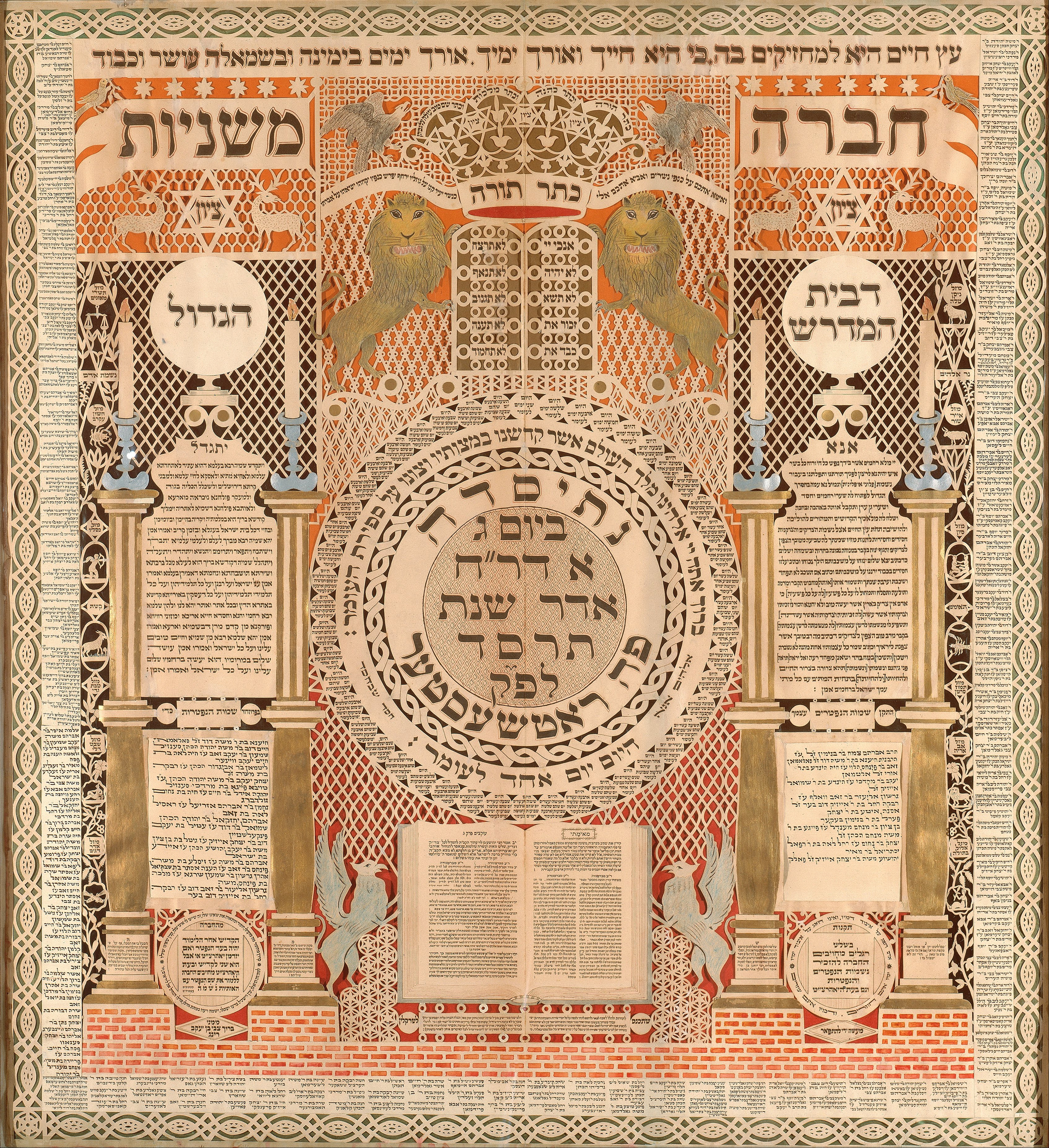 Counting Of The Omer - Wikipedia Throughout Explaining The Jewish Year 2020