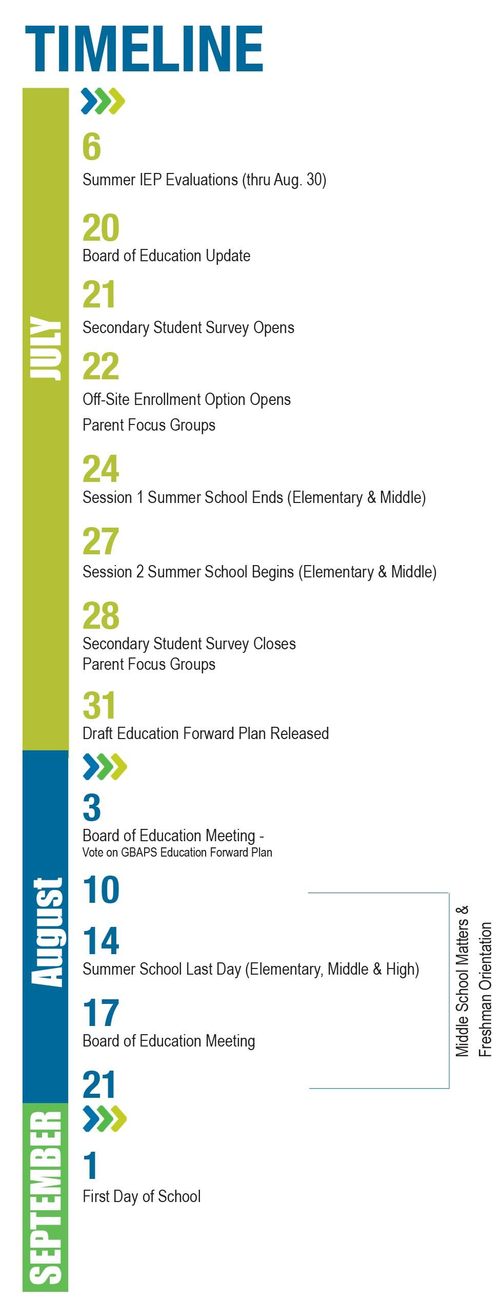 Gbaps Forward - Green Bay Area Public School District Pertaining To Green Bay School District 2020 Calander