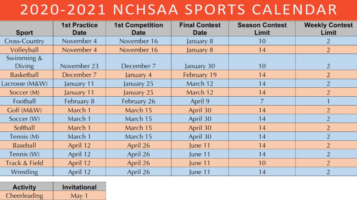 Nchsaa Announces Amended 2020 2021 Athletic Calendar Inside Lenoir County 2021 2021 School Calendar