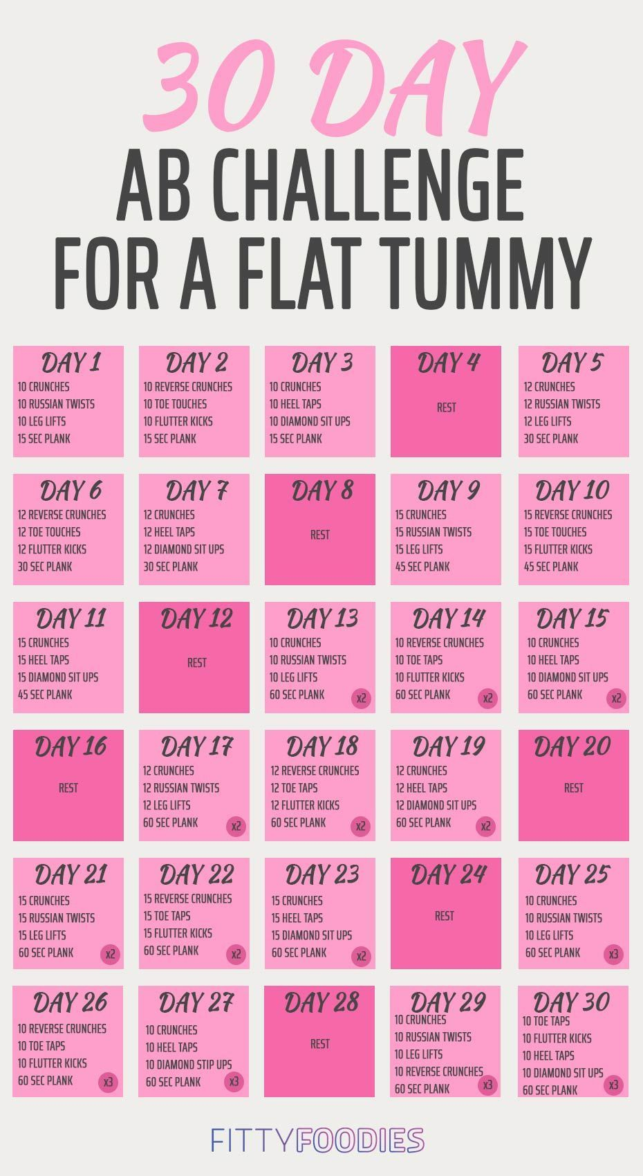 Pin On Home Workouts Intended For 30 Day Ab Workout Schedule