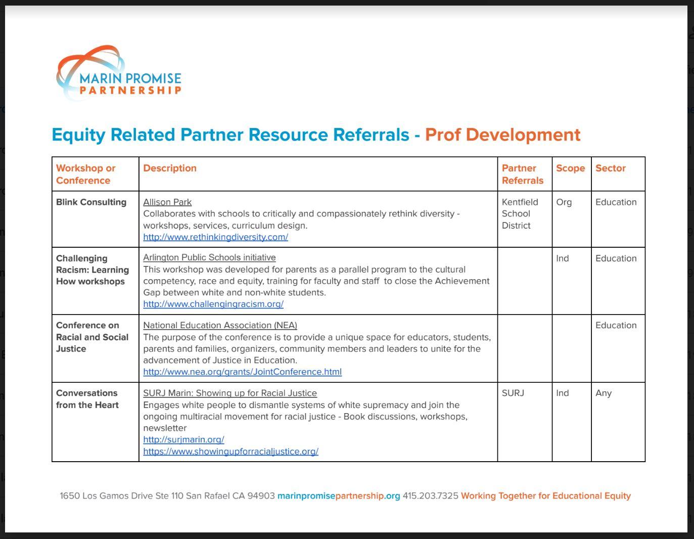 Resource List – Marin Promise Partnership Throughout San Rafael School District Calendar