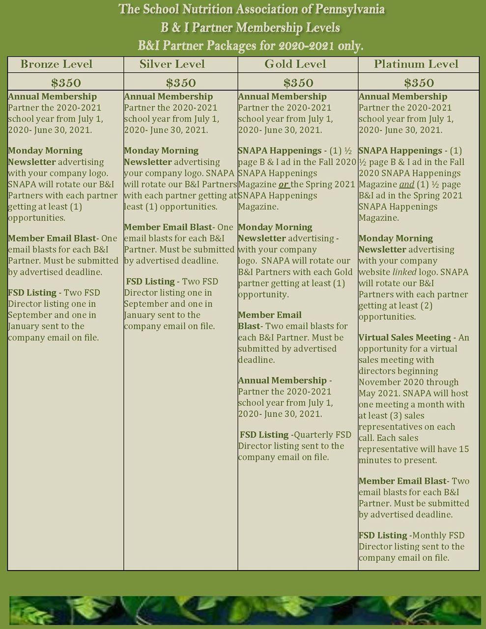 School Nutrition Association Of Pennsylvania - Conference Pertaining To Mifflin County School Ddistrict Calendar 2021 2020