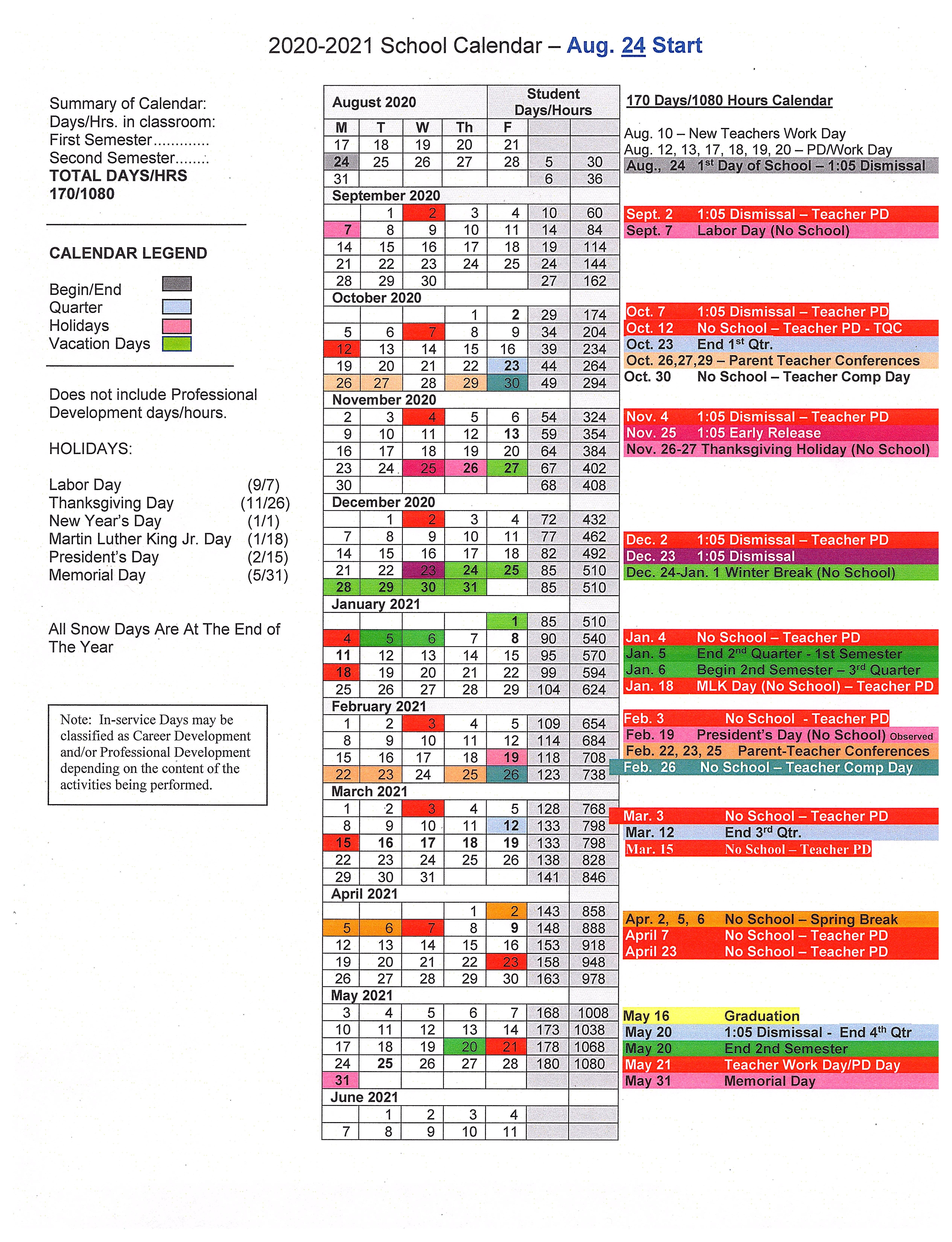 Sumner Fredericksburg School District In Dare County School Calendar 2021
