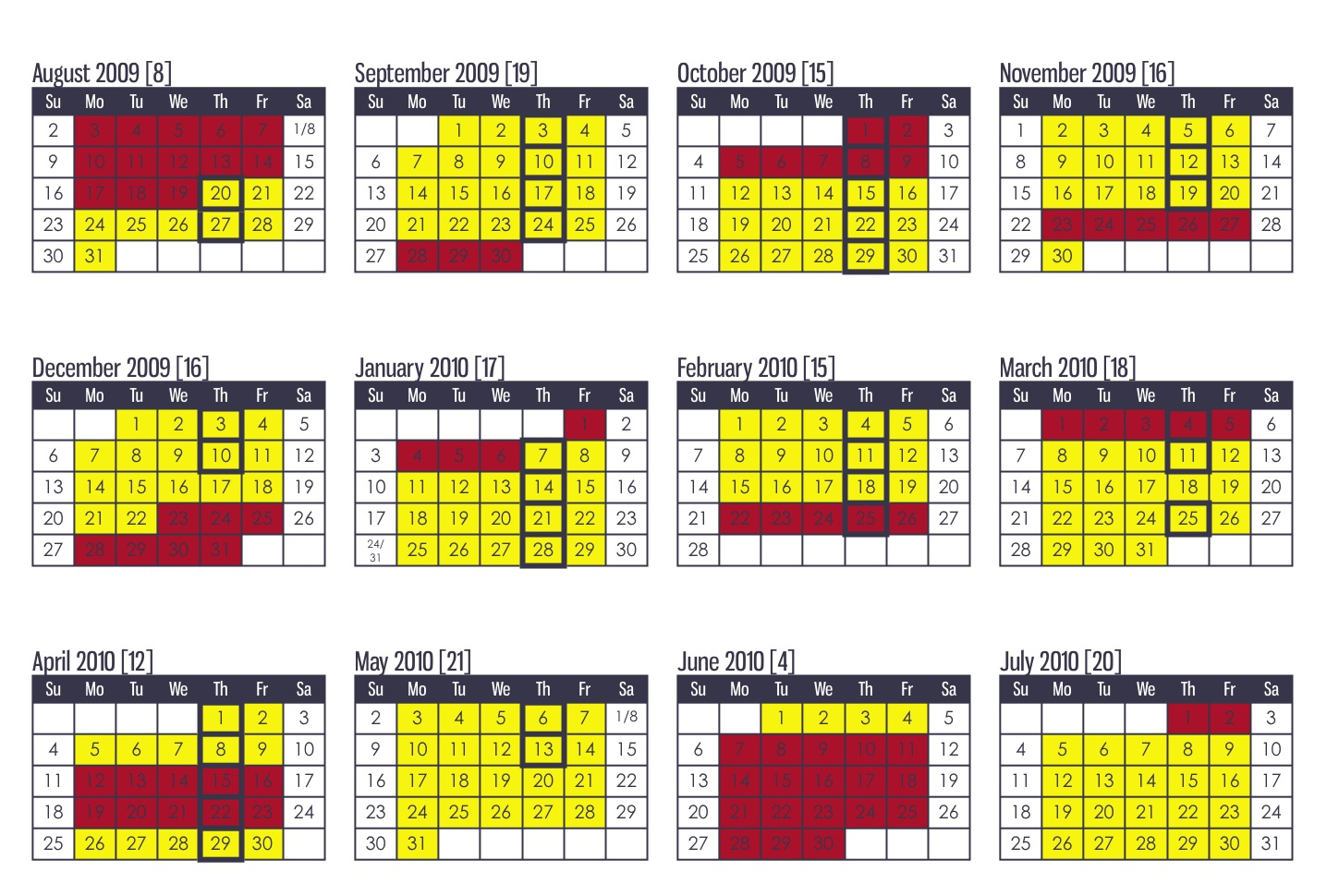 Switching To An Almost Year Round Homeschool Calendar - Five Throughout Year Round School Schedule Sample