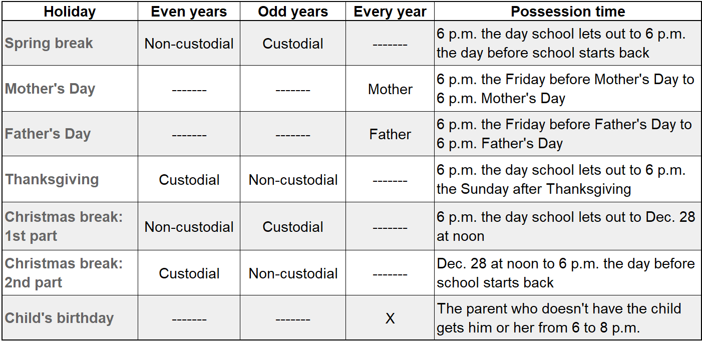 Texas Child Possession & Access Schedules   Tx Custody Intended For Attorney General Texas Calender