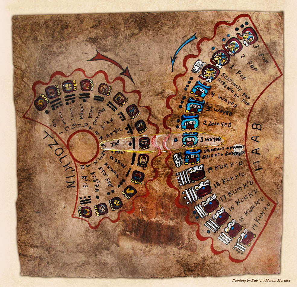 The Calendar System   Living Maya Time For How Many Calendars Did The Maya Have