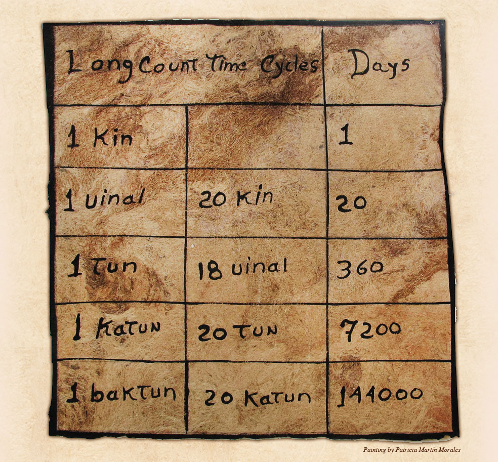 The Calendar System   Living Maya Time Intended For How Many Calendars Did The Maya Have
