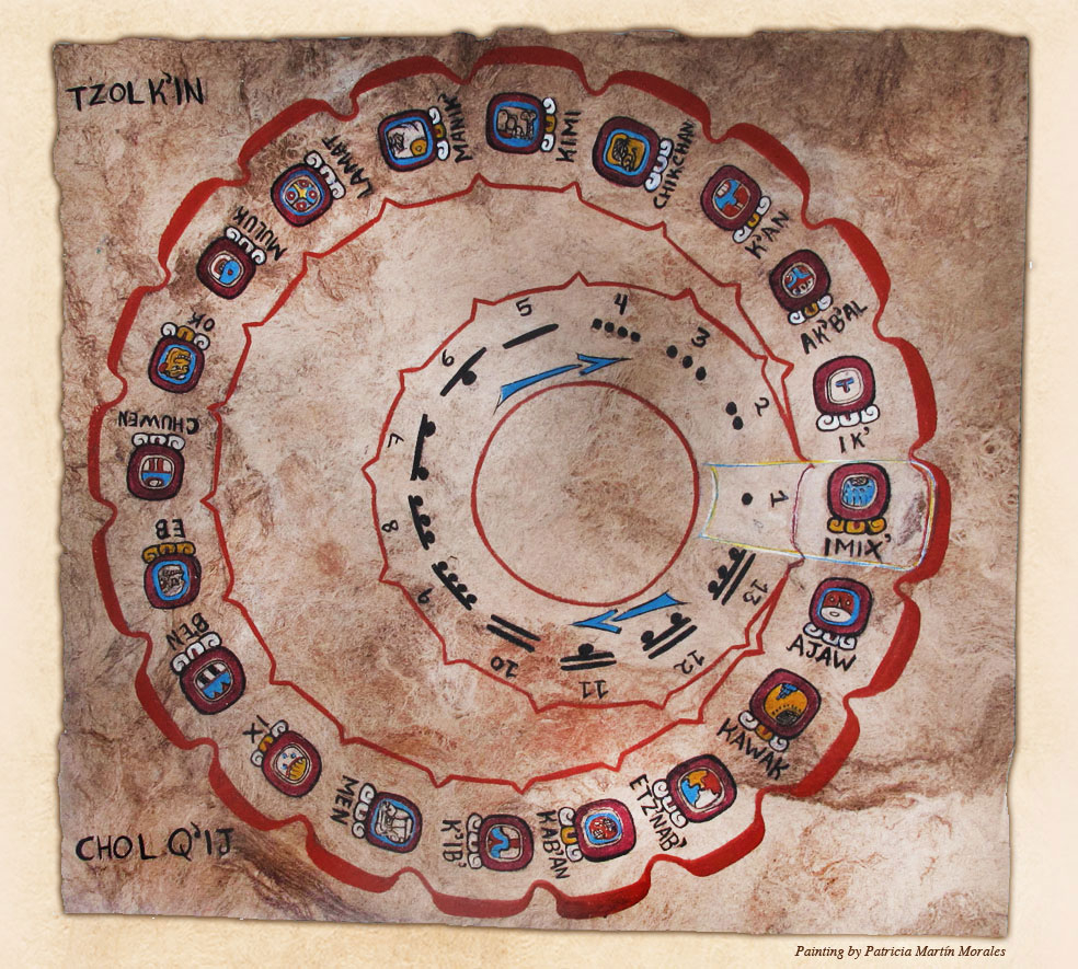 The Calendar System | Living Maya Time intended for How Many Calendars Did The Maya Have
