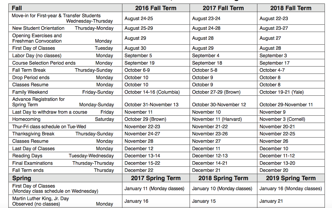 University Of Pennsylvania Three Year Academic Calendar For Delaware State Univeristy Calander
