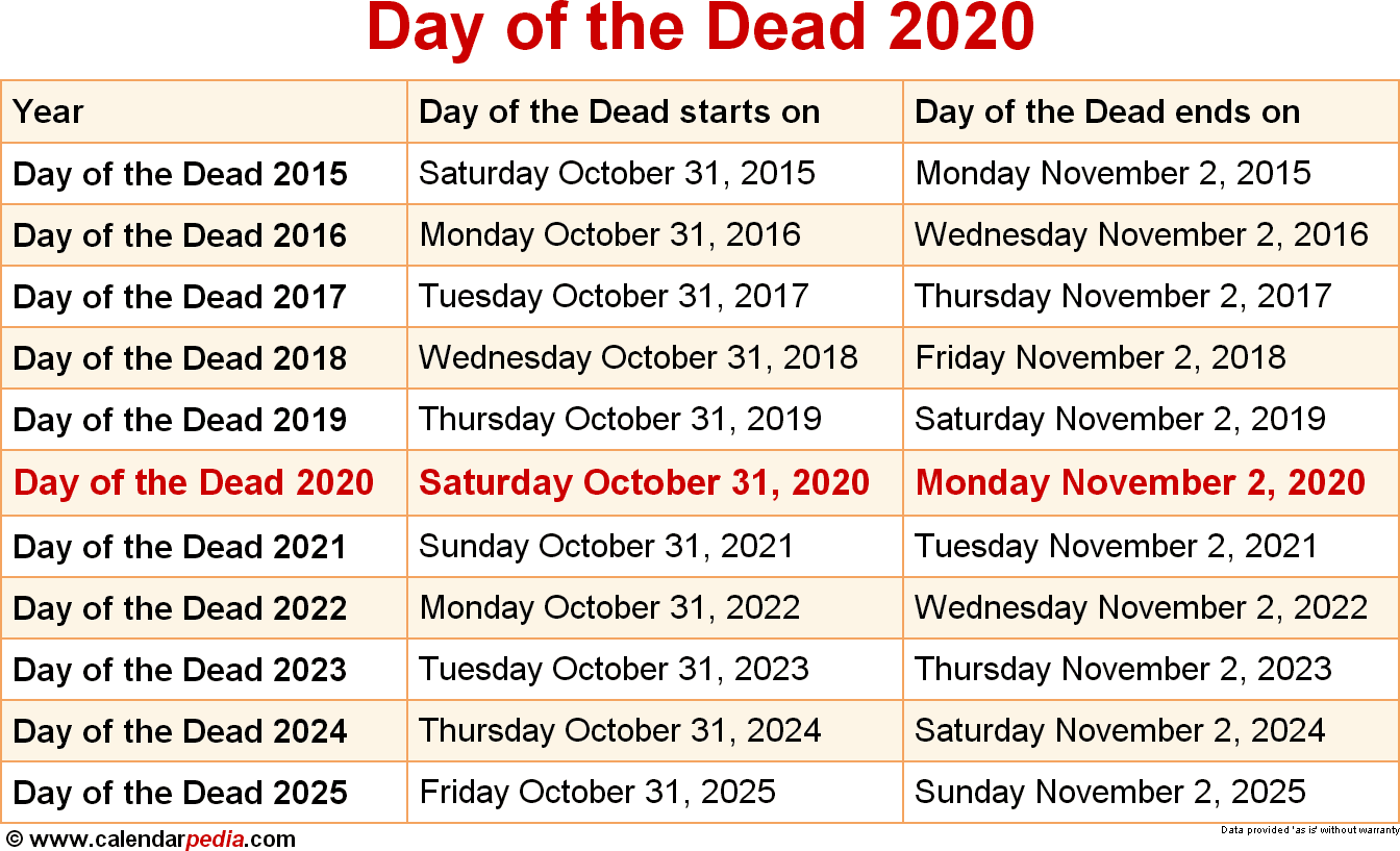 When Is Day Of The Dead 2020? With Regard To Mexican Calendar With Saint Names