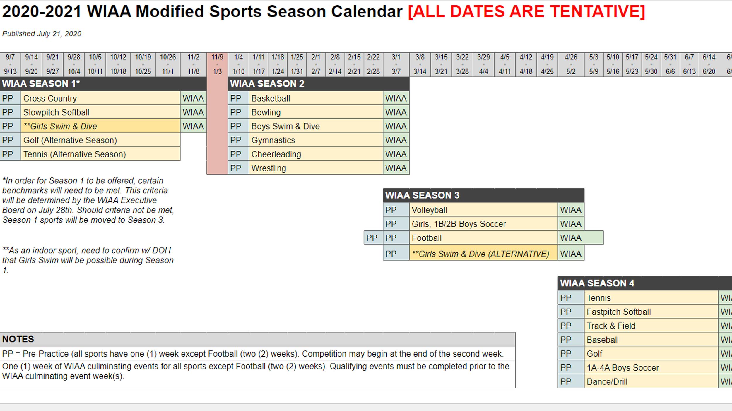 Wiaa Modifies 2020 21 Sports Calendar; Football, Volleyball For Washington County Mn Court Caledar
