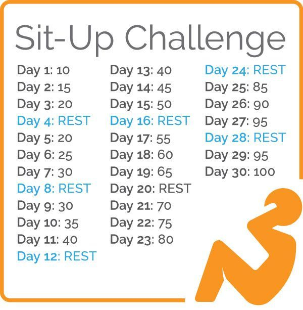 15 Best 30 Day Challenge  Men Images On Pinterest | 30 Day With Regard To Pinterest 30 Day Thigh Slimming Challenge