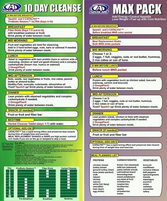 24 Day Challenge Printable Guide That Are Stupendous   Dan Intended For Advocare 24 Day Challenge Printables
