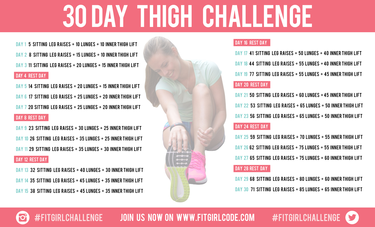 30 Day Thigh Challenge – Fitgirlcode – Community For Fit With Regard To 30 Day Thigh Workout Free Printout