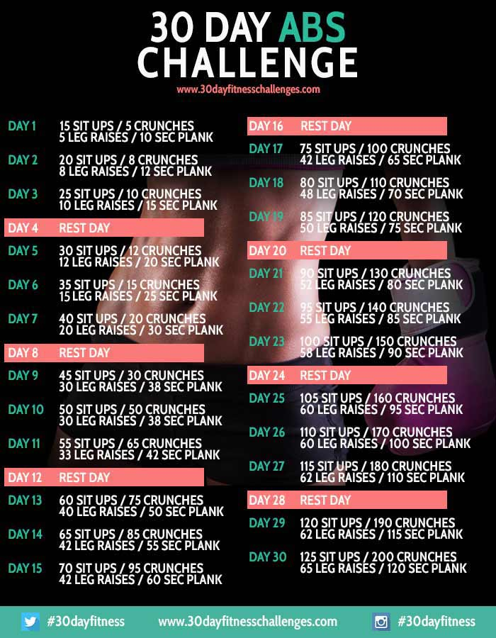 A Santé Lakeside Fitness – 30 Day Abs Challenge Starts Inside 30 Day Sit Up Challenge