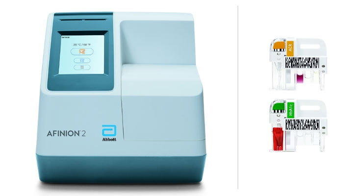 Abbott Launches Afinion 2 Analyzer Rapid Test System For For Acr Case In Point Archives
