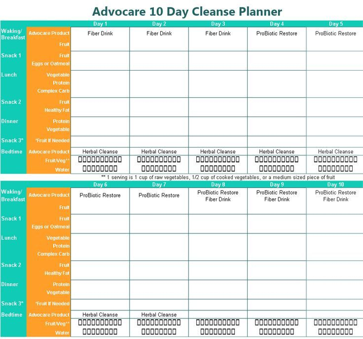 Advocare 10 Day Cleanse Printable Planner   Advocare 10 Inside Advocare 24 Day Challenge Printables