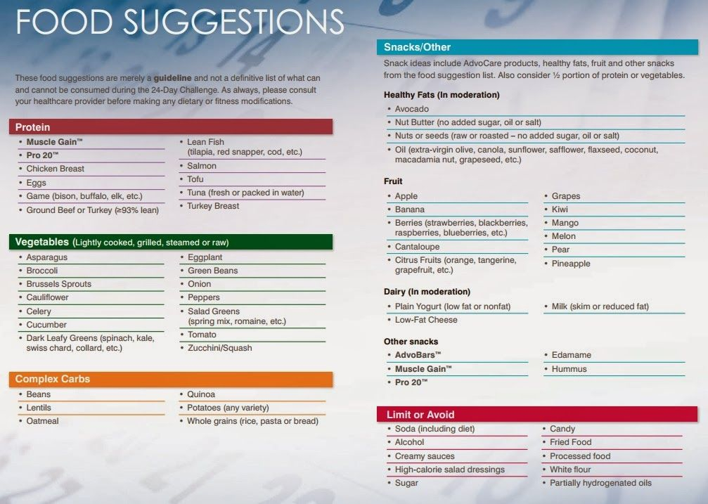 Advocare Food Suggestions (With Images)   Advocare 24 Day Within Advocare 24 Day Challenge Printables