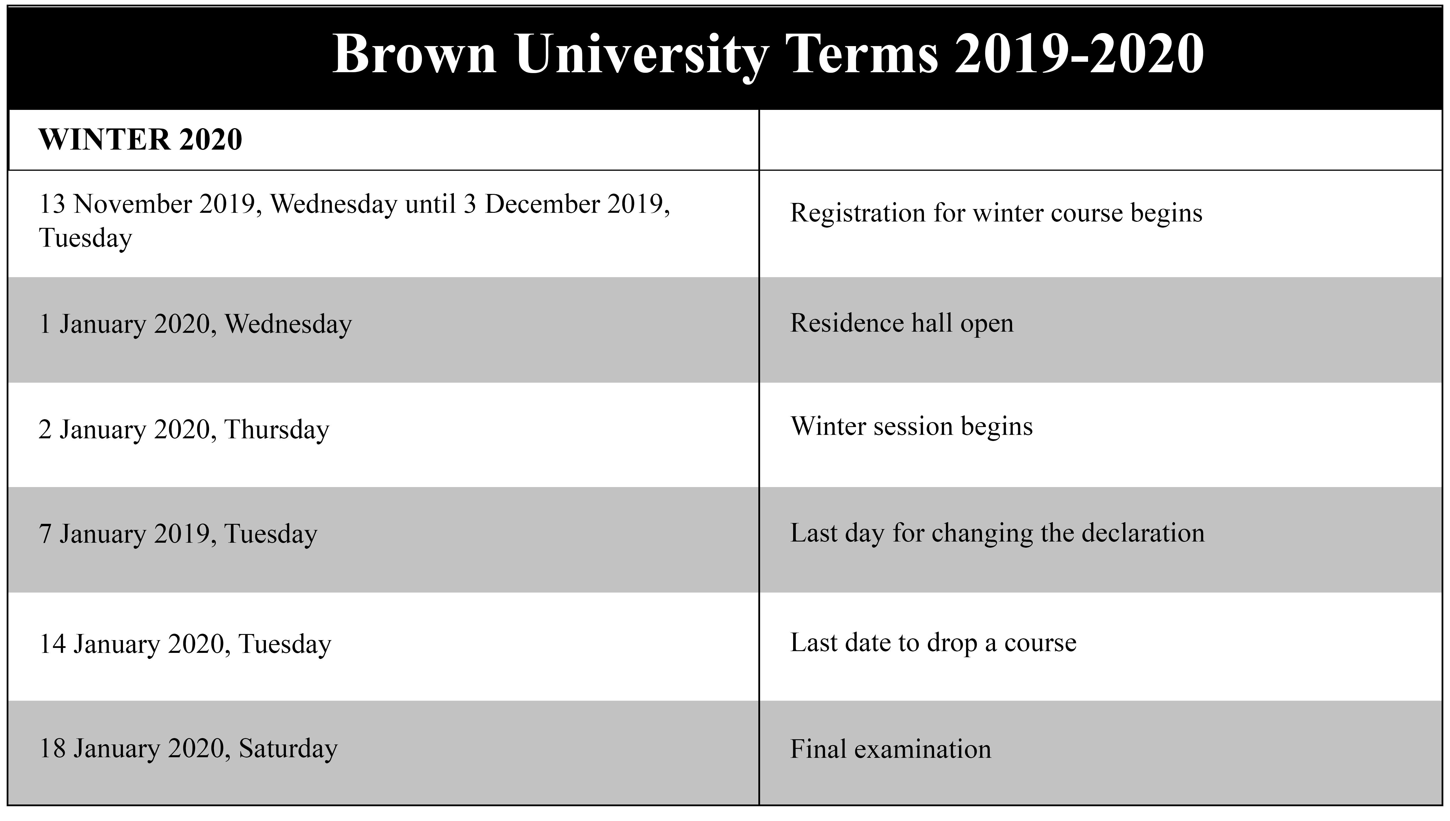 Brown University Terms 2019 2020 (Winter 2020) In Berkeley County School District Calendar 2021