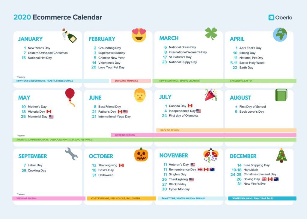 Dates And Days For Your 2020 Ecommerce Marketing Calendar Regarding Day By Day Calendar Store