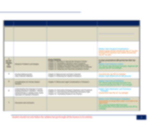 Ebp Calander Jan 2018.Docx - Chamberlain College Of For Chamberlain College Of Nursing Calendar