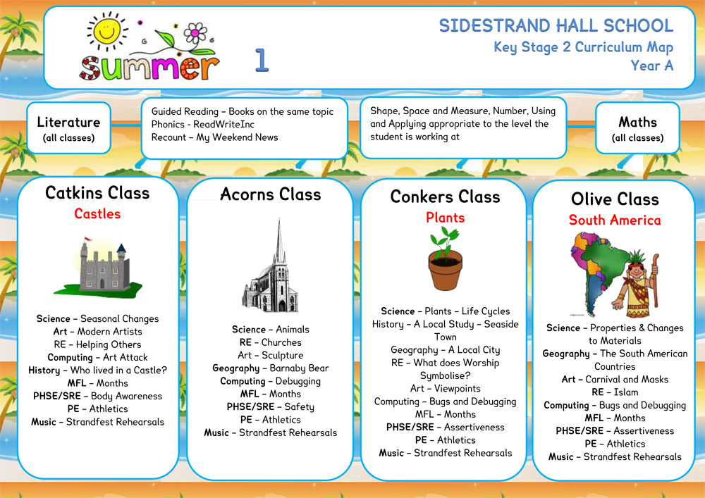 Key Stage 2 - Sidestrand Hall School Pertaining To Thurston County School Calendar 2021
