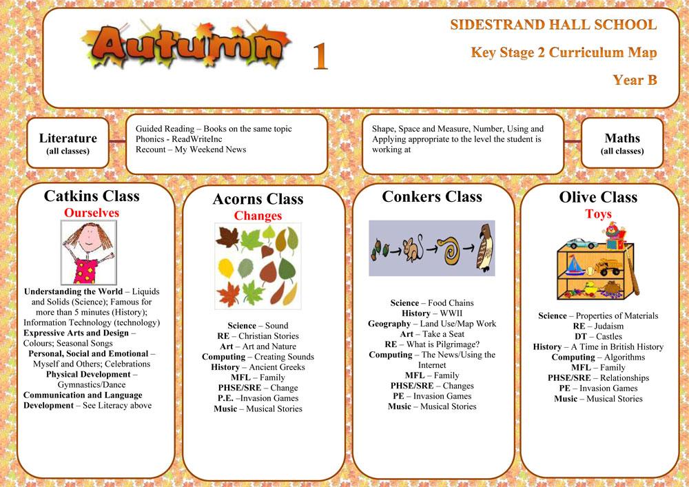 Key Stage 2 - Sidestrand Hall School With Thurston County School Calendar 2021