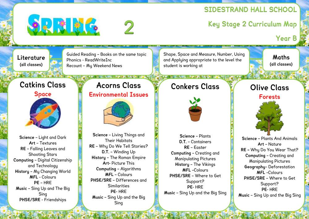 Key Stage 2 - Sidestrand Hall School Within Thurston County School Calendar 2021