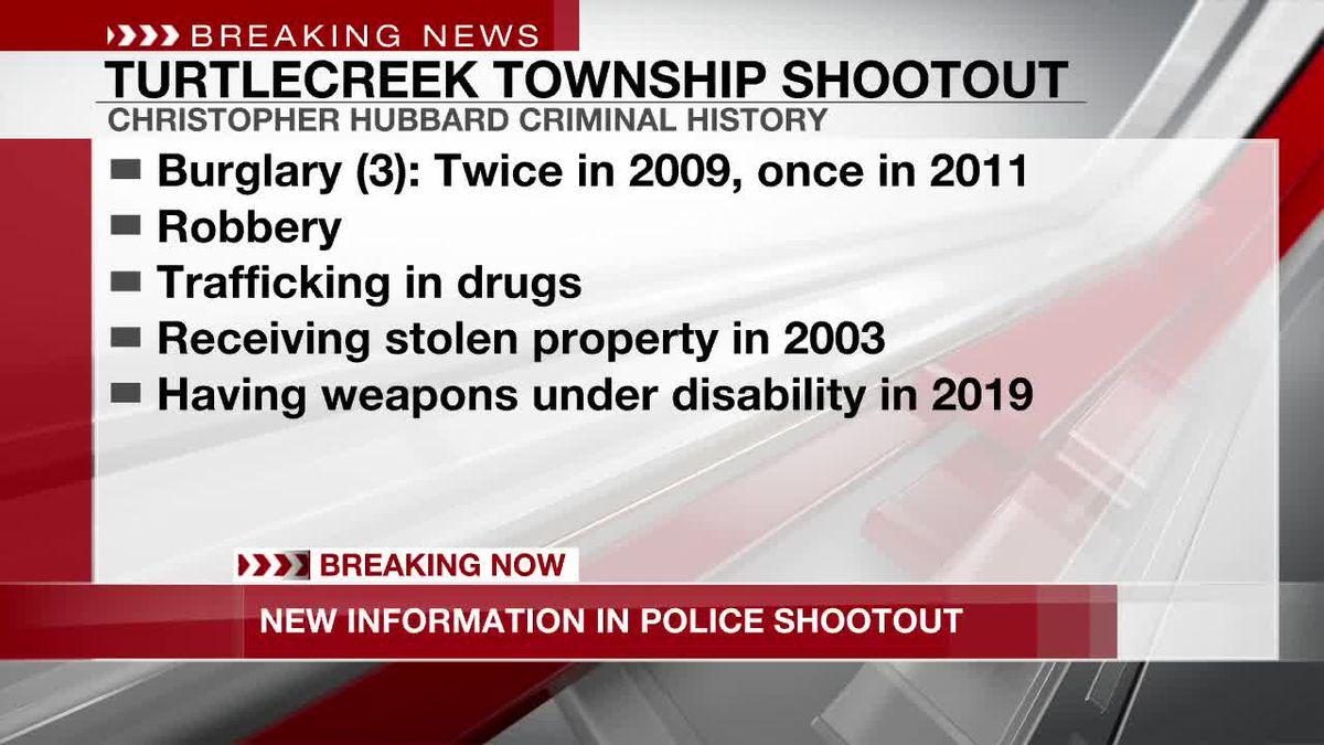 New Information In Warren Co. Police Shootout Throughout Warren County Ky School Calendar