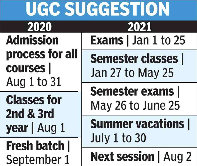 Nu 2021 Academic Calendar | Calendar 2021 In Boise State University Calendar 2021