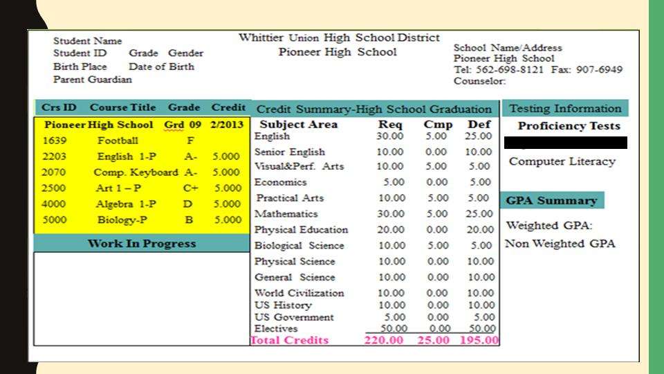 Parent Power – Guidance Info – Pioneer High School inside La Serna High School Calendar 2021