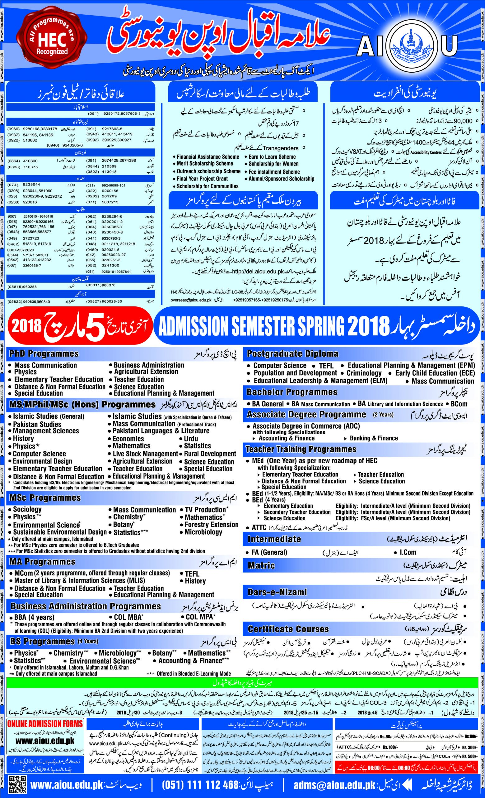 Pinfarmanalilucky On Yaseen   Admissions, Chemistry Inside Delaware State University Winter Semester Dates