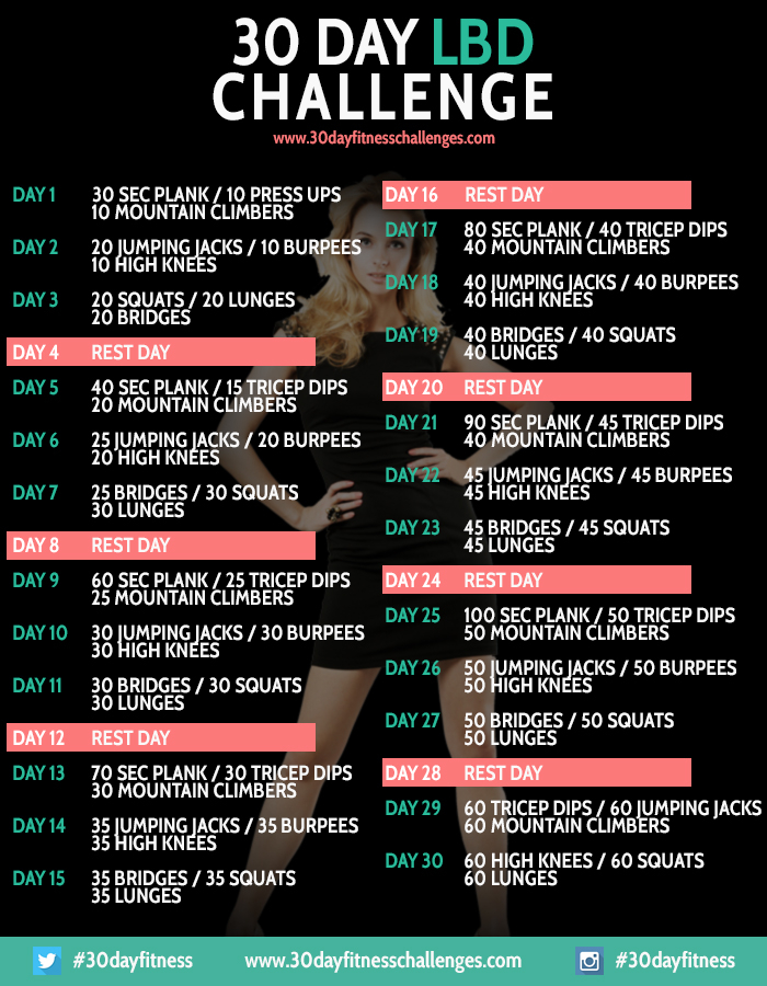Reward System   Excitingly Bored With Regard To Printable 30 Day Ab Challenge