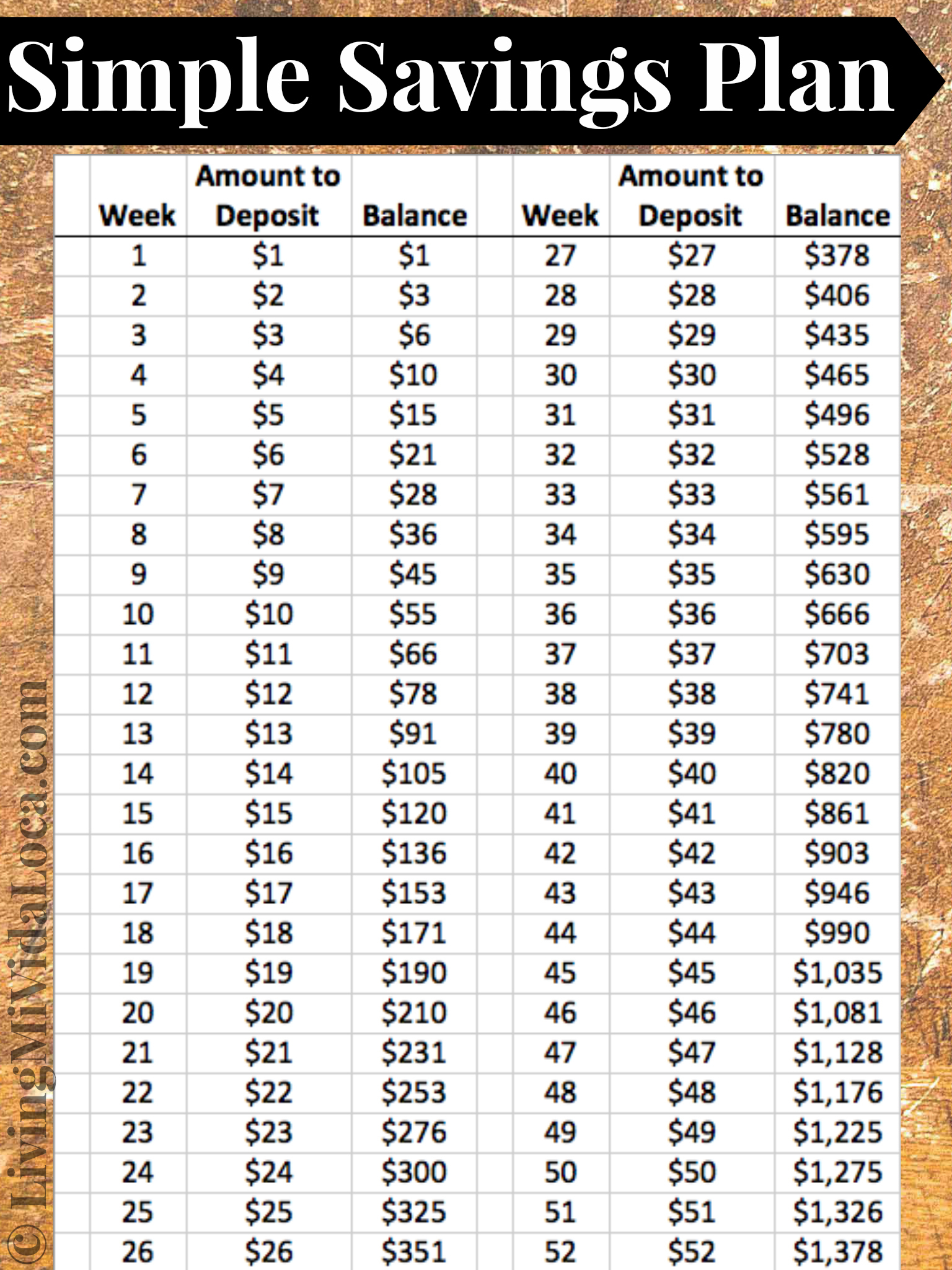 Save $1,300 A Year With This Weekly Savings Budget Plan in Printable Money Saving Challenge Calendar