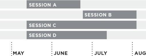 Take Summer Classes   University Of Central Florida Intended For University Of Central Florida School Calendar