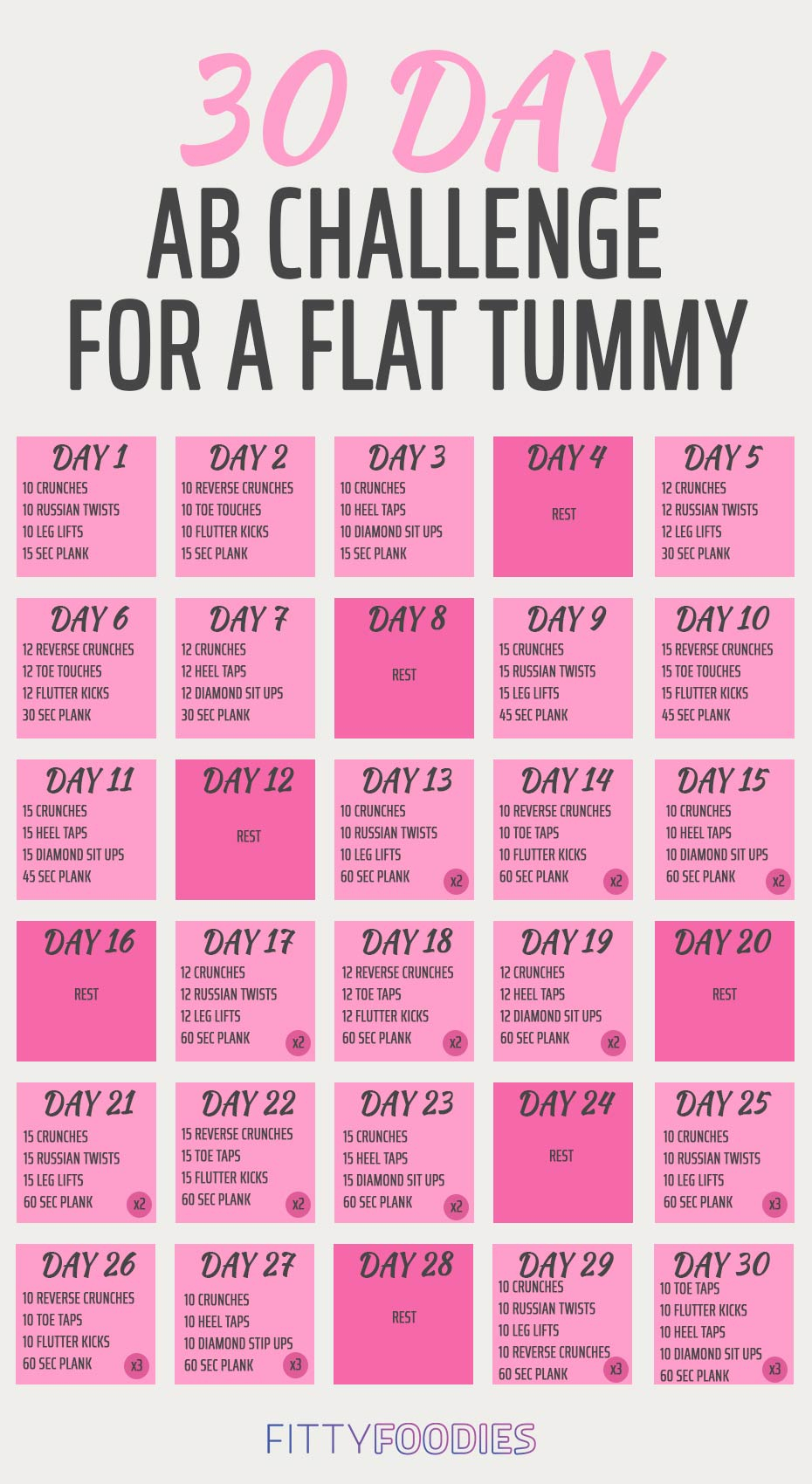 The 30 Day Ab Challenge For A Flat Tummy - Fittyfoodies In Sit Up Challenge Pdf