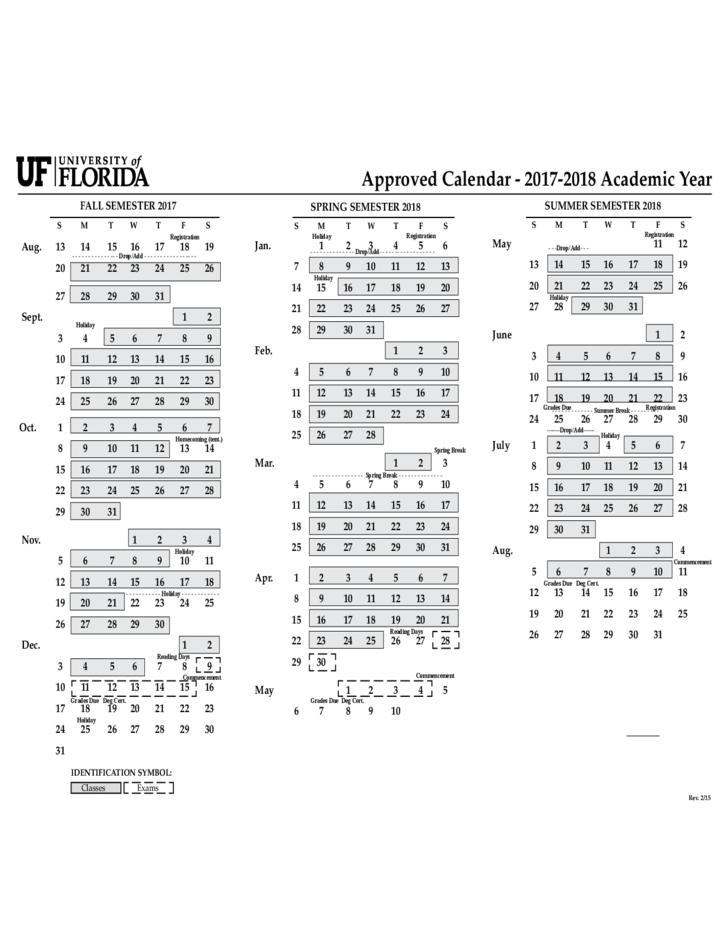 2017 Calendar – University Of Florida Free Download Within Unrsity Of South Dakota School Break Schedule