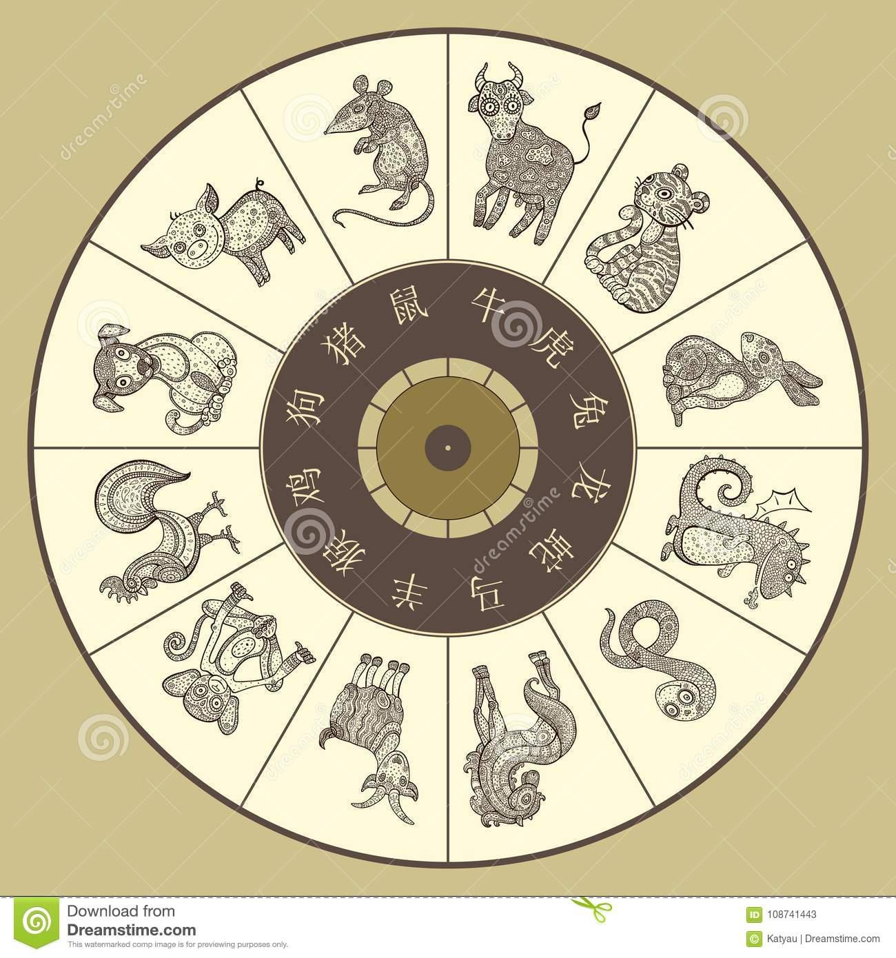Chinese Zodiac Calendar Wheel   Calendar Printables Free Within Free Printable Chinese Zodiac