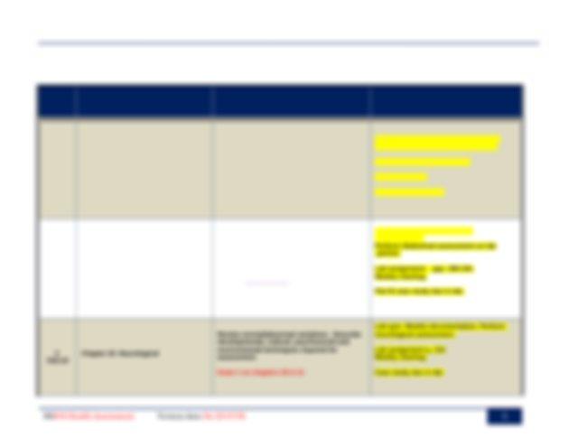 Ha Calendar.docx – Chamberlain College Of Nursing Nr 304 Intended For Chamberlain University Academic Calendar