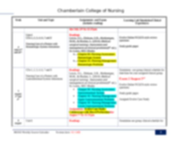 Nr 324 Adult Health I Weekly Calendar - Chamberlain Inside Chamberlain University Academic Calendar