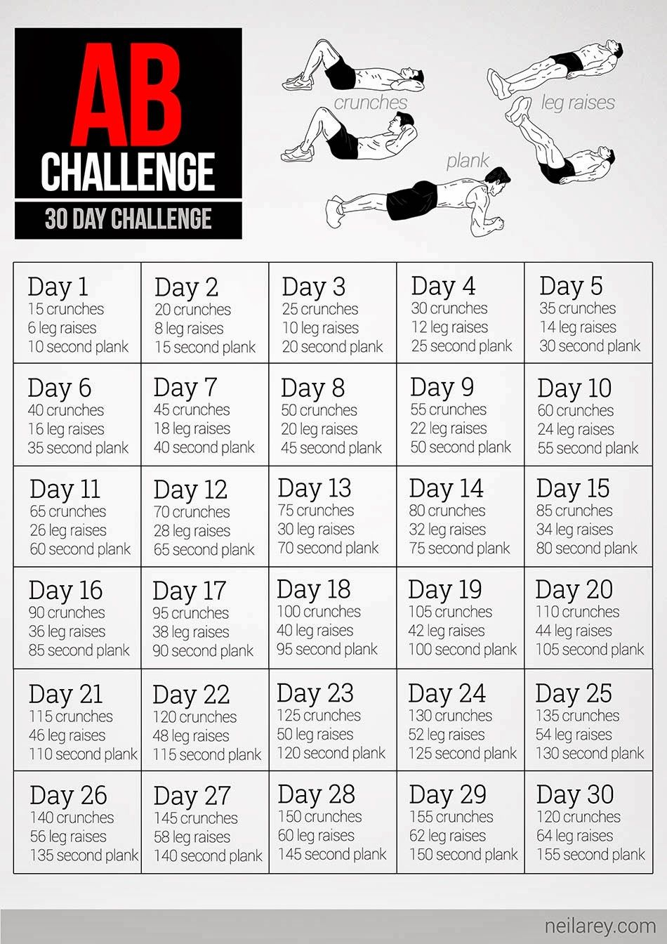 30 Day Abs Challenge Pdf - Google Search | Abs Workout With Regard To 30Days Abs Challenge Printable