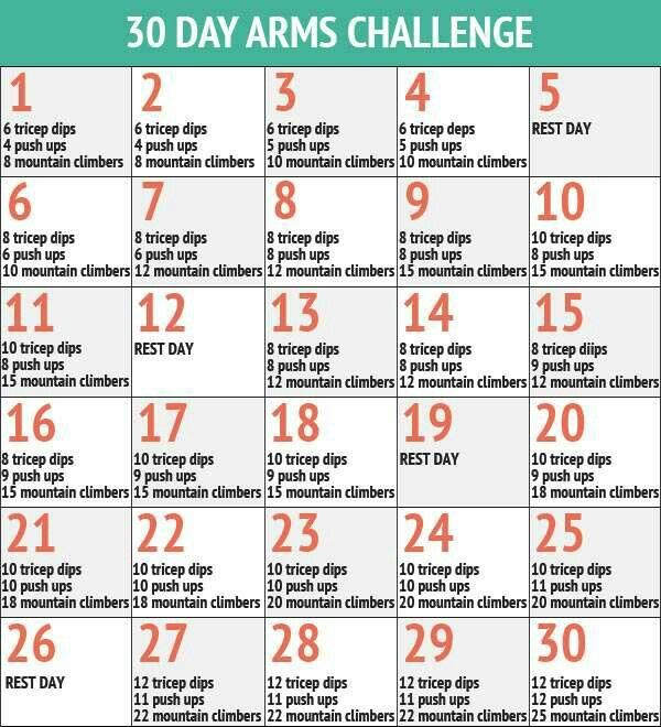 30 Day Arm Challenge   30 Day Workout Challenge, 30 Day Pertaining To April Fitness Challenge